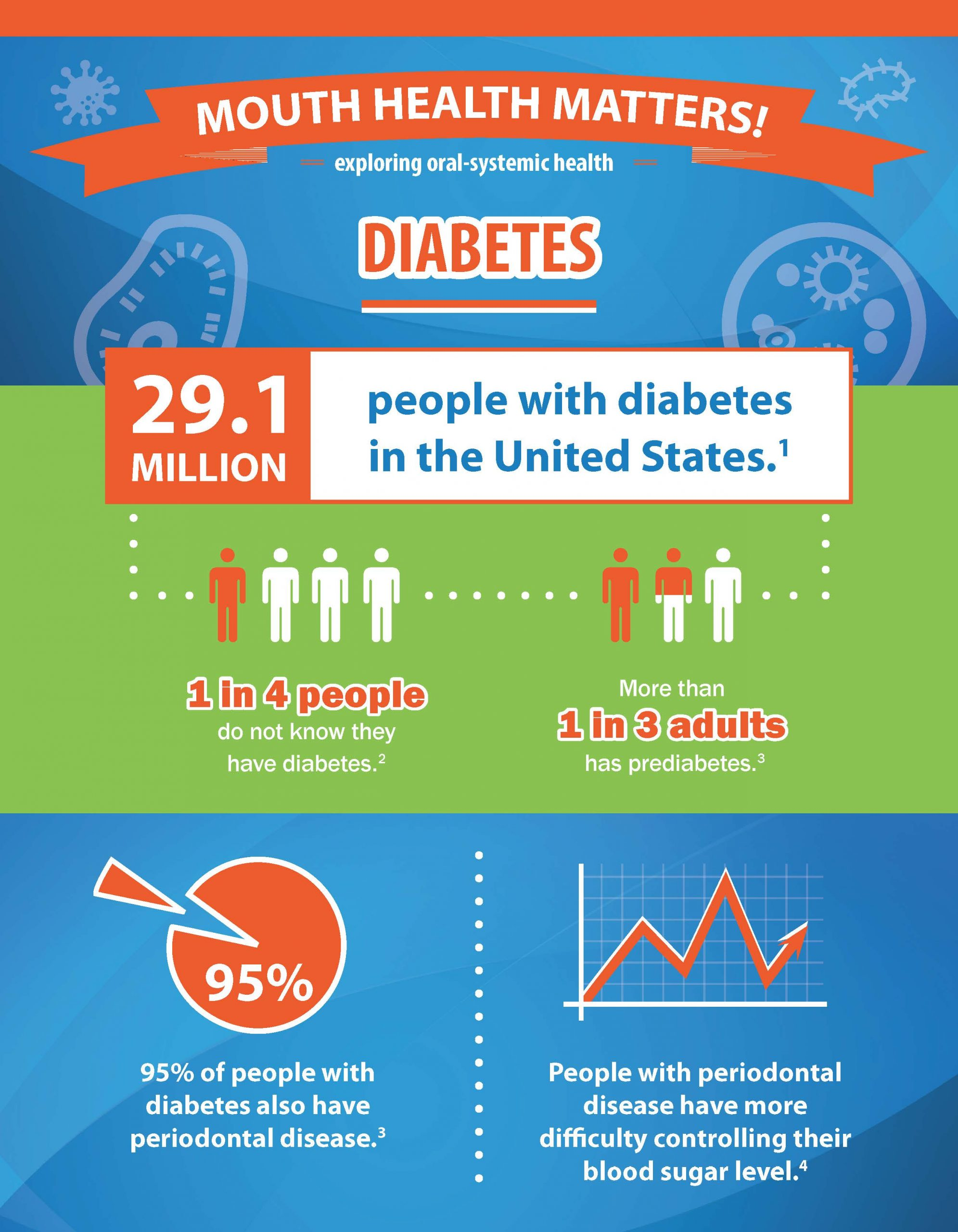 AAOSH_Infographic_Diabetes_Page_1